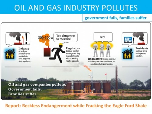 Response to TCEQ and Energy In Depth regarding Reckless Endangerment while Fracking the Eagle Ford Shale