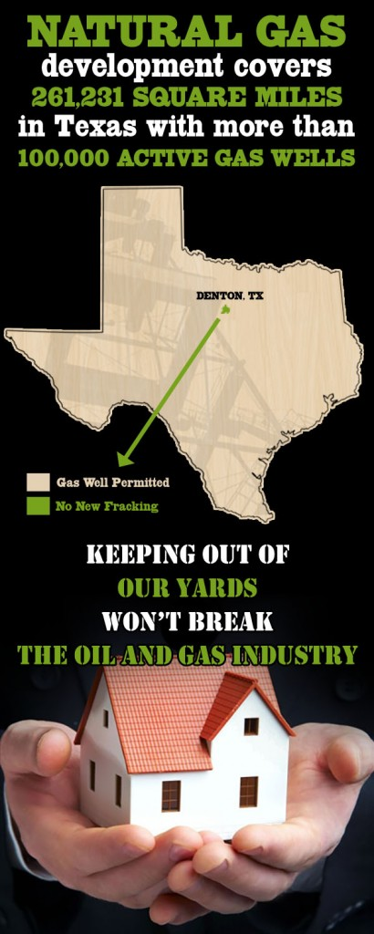 fracking-bans-won't-break-oil-and-gas-industry
