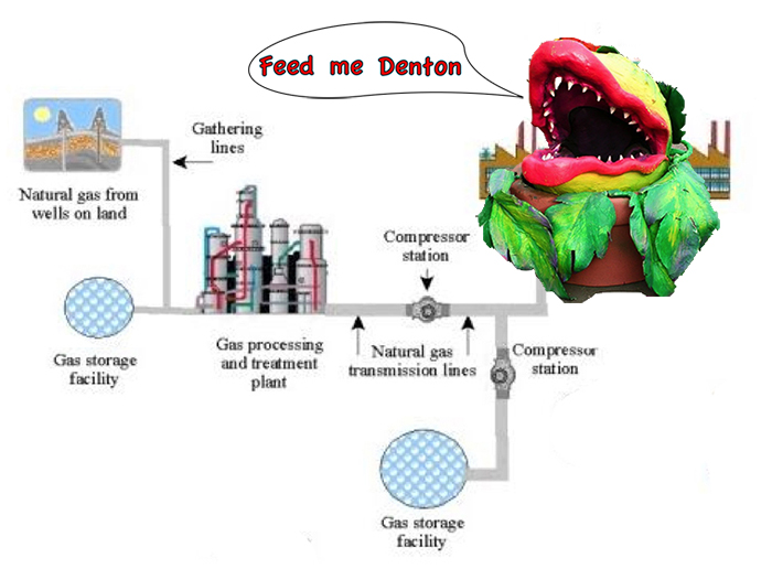 Don't feed fracking Denton