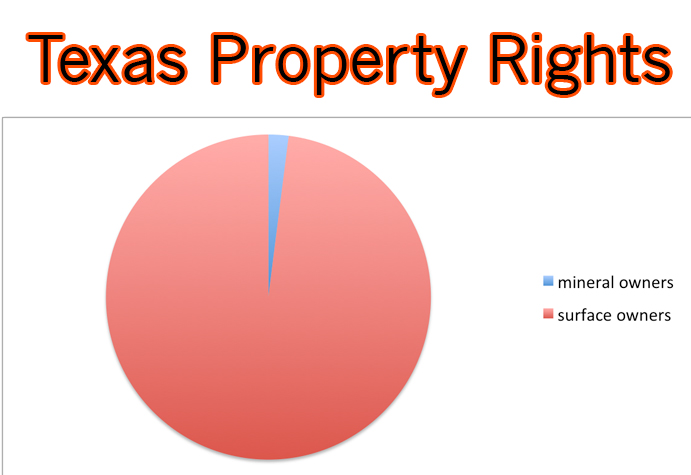 Texas-mineral-owners